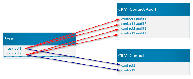 crm_datamigration_01